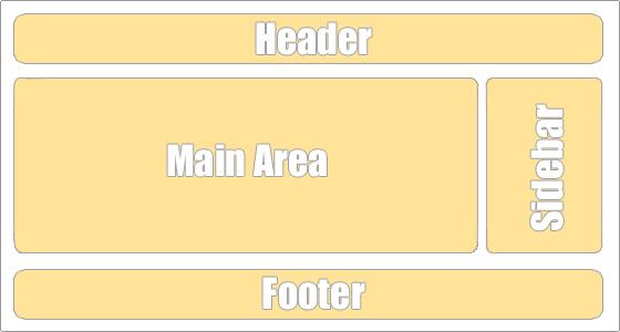 Header, Footer e Sidebar
