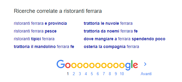 Ricerche correlate keyword