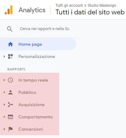 KPI Google Analytics