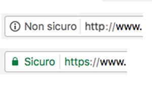 Come risolvere l'avviso sito non sicuro